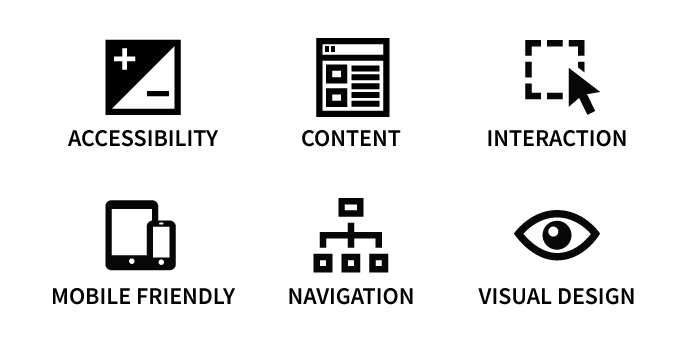 The six focus areas of an Expert Review: Accessibility, Content, Interaction, Mobile Friendly, Navigation and Visual Design