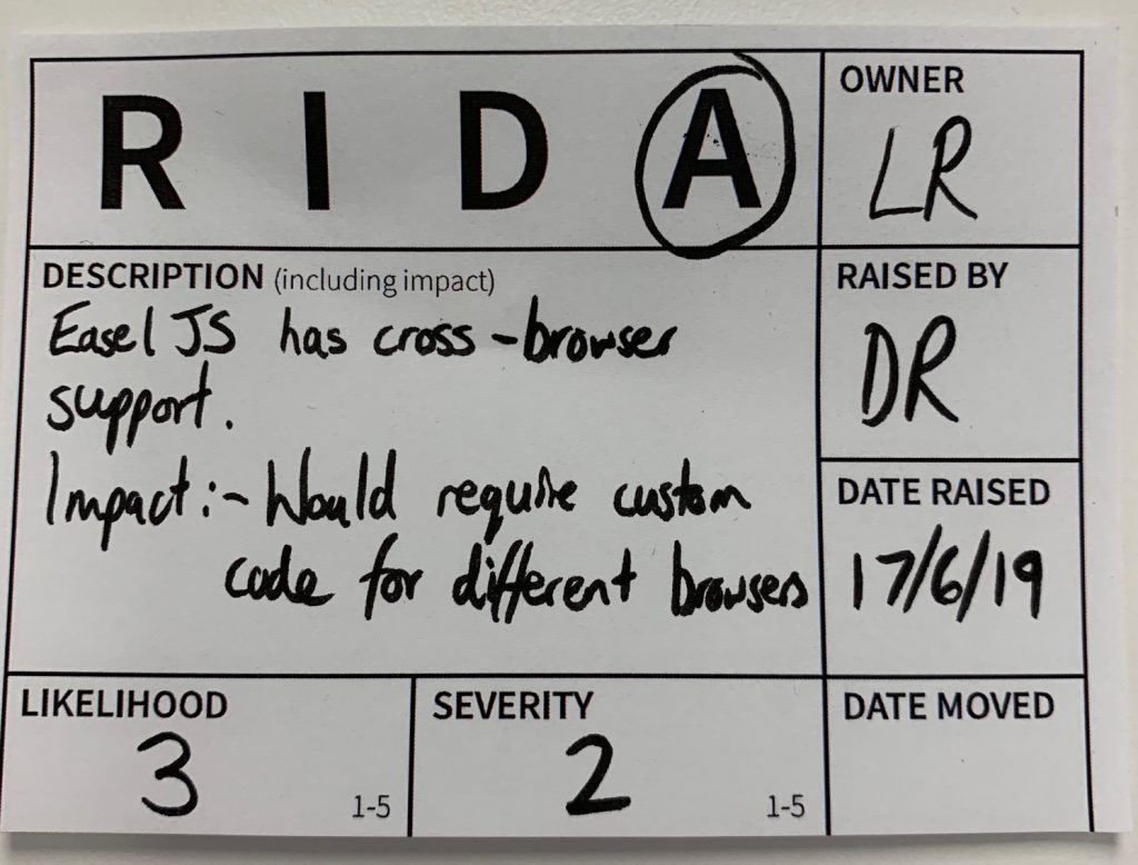 An example RIDA card