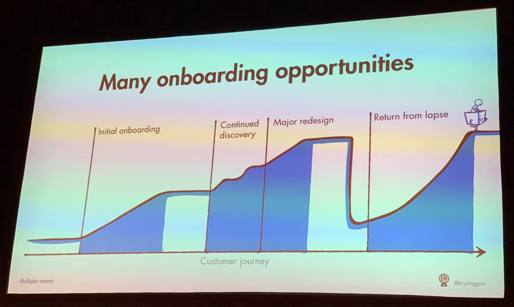 onboarding opportunities